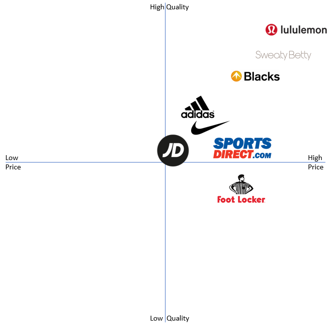 Corpoate Rep - Suggested Sports Direct Strategy.jpg